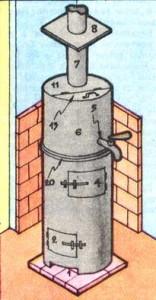 самодельная печь для бани