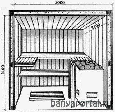 план квартирной сауны